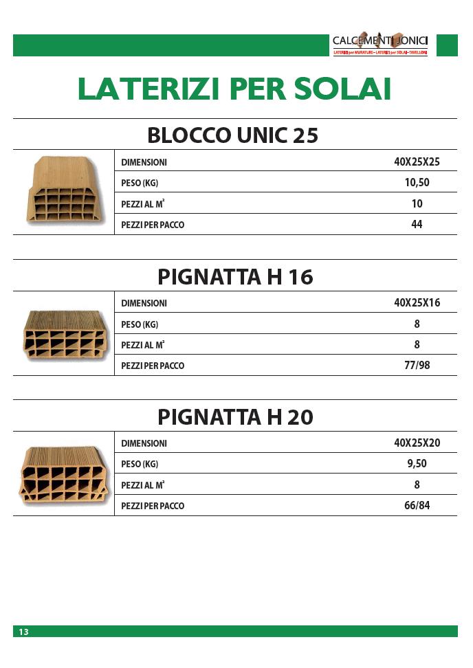 Calcementi_ionici_mattoni_forati_00008