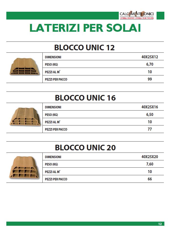 Calcementi_ionici_mattoni_forati_00011