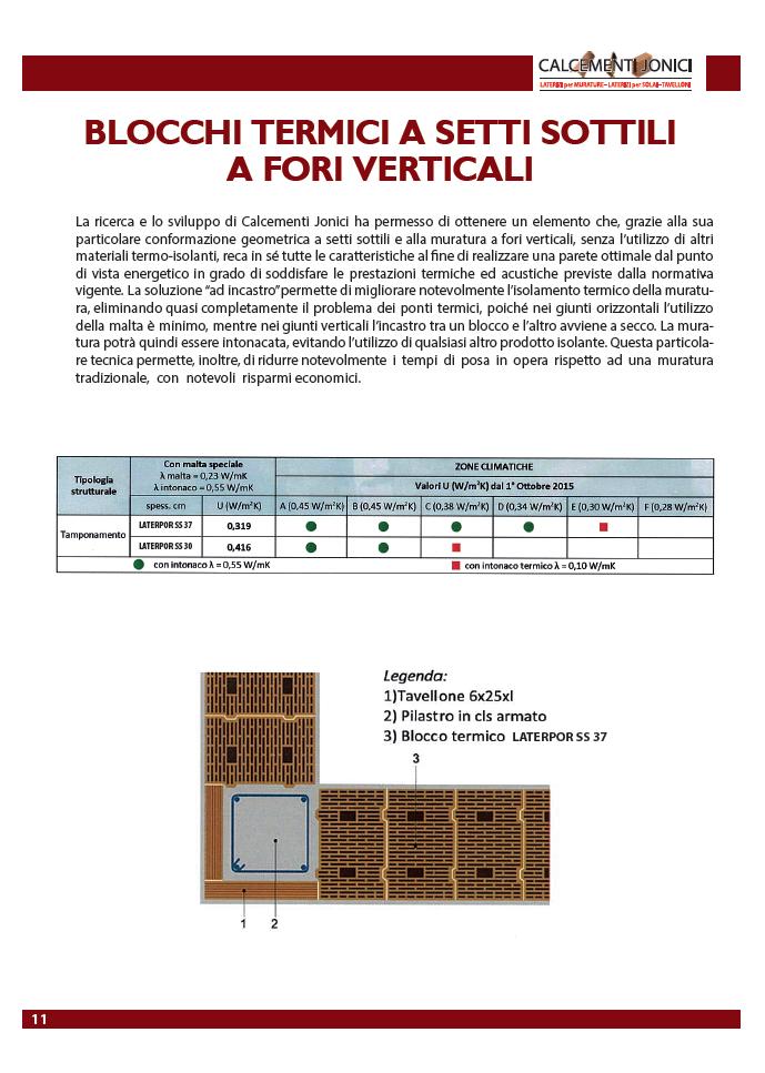 Calcementi_ionici_mattoni_forati_00012