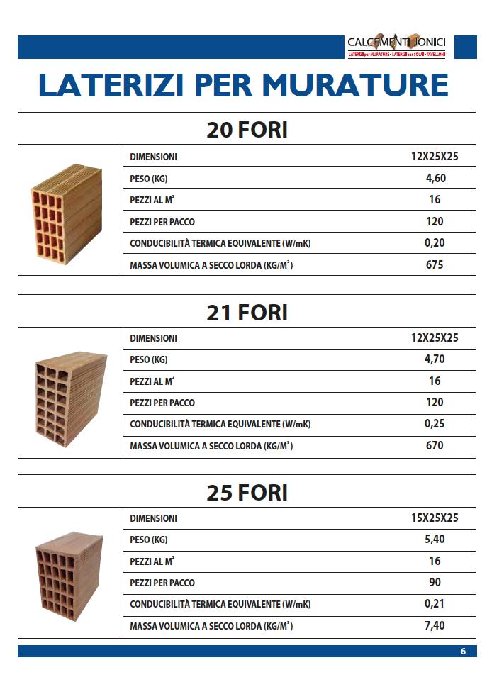 Calcementi_ionici_mattoni_forati_00017