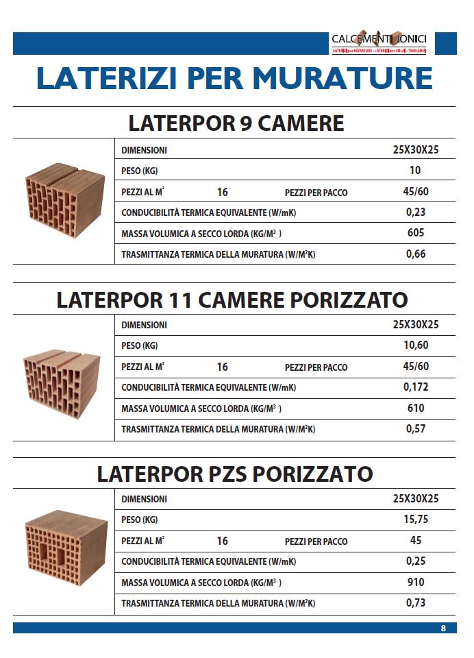 Calcementi_ionici_mattoni_forati_00019